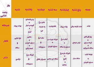 برنامه غذایی هفتگی رژیم کتوژنیک